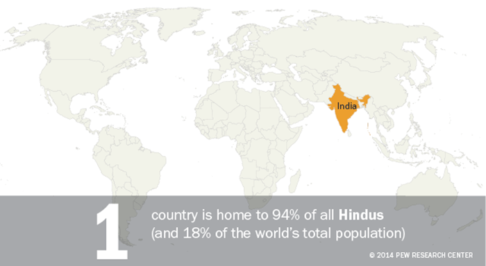FT_India_Hindus